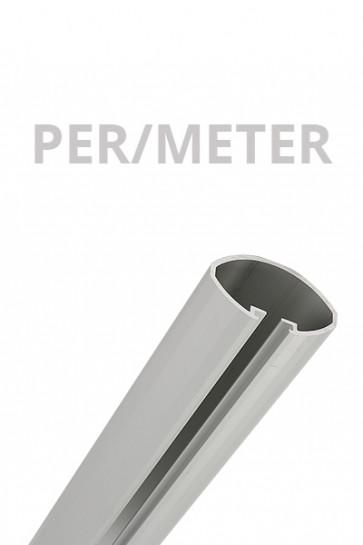 Omni Banner Profile. Each meter
